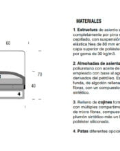 WING - MATERIALES