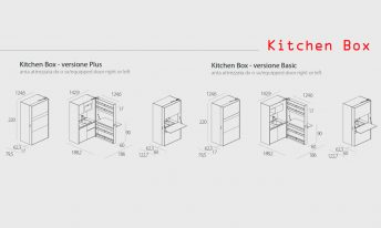 CLEI KITCHEN BOX