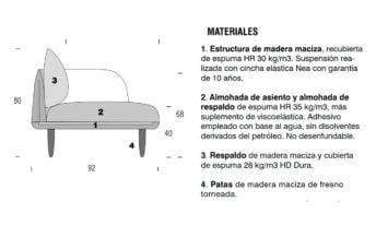 WELL - MATERIALES