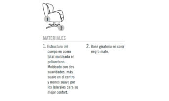 SIXTY - MATERIALES