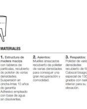 RIVIERA - MATERIALES